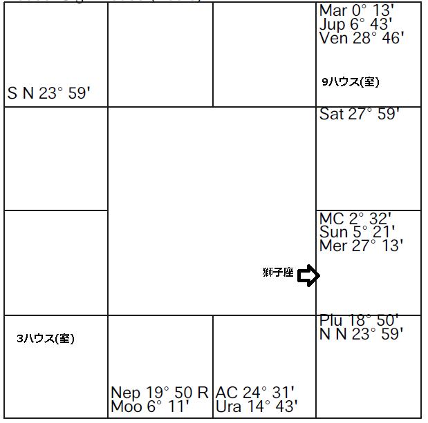 KannoMiho chart20140322